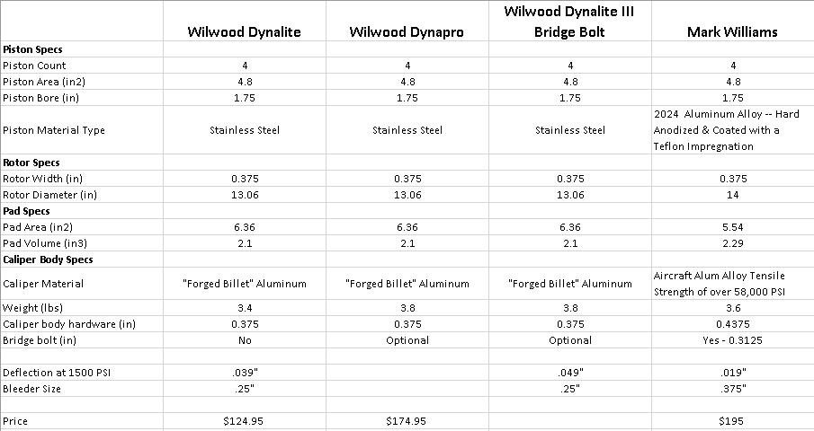 Caliper Comparison.PNG